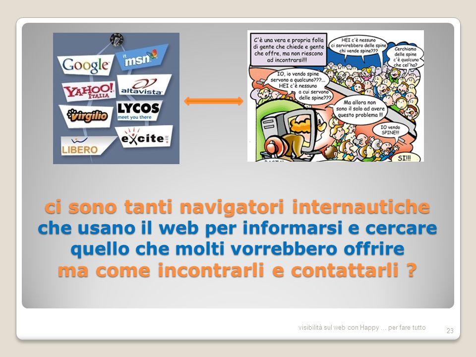 ci sono tanti navigatori internautiche che usano il web per informarsi e cercare quello che molti vorrebbero offrire ma come incontrarli e contattarli .