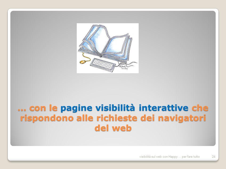 … con le pagine visibilità interattive che rispondono alle richieste dei navigatori del web 24visibilità sul web con Happy...