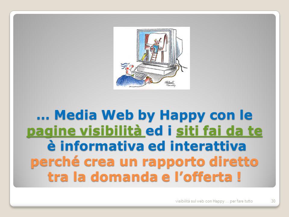 … Media Web by Happy con le pagine visibilità ed i siti fai da te è informativa ed interattiva perché crea un rapporto diretto tra la domanda e lofferta .