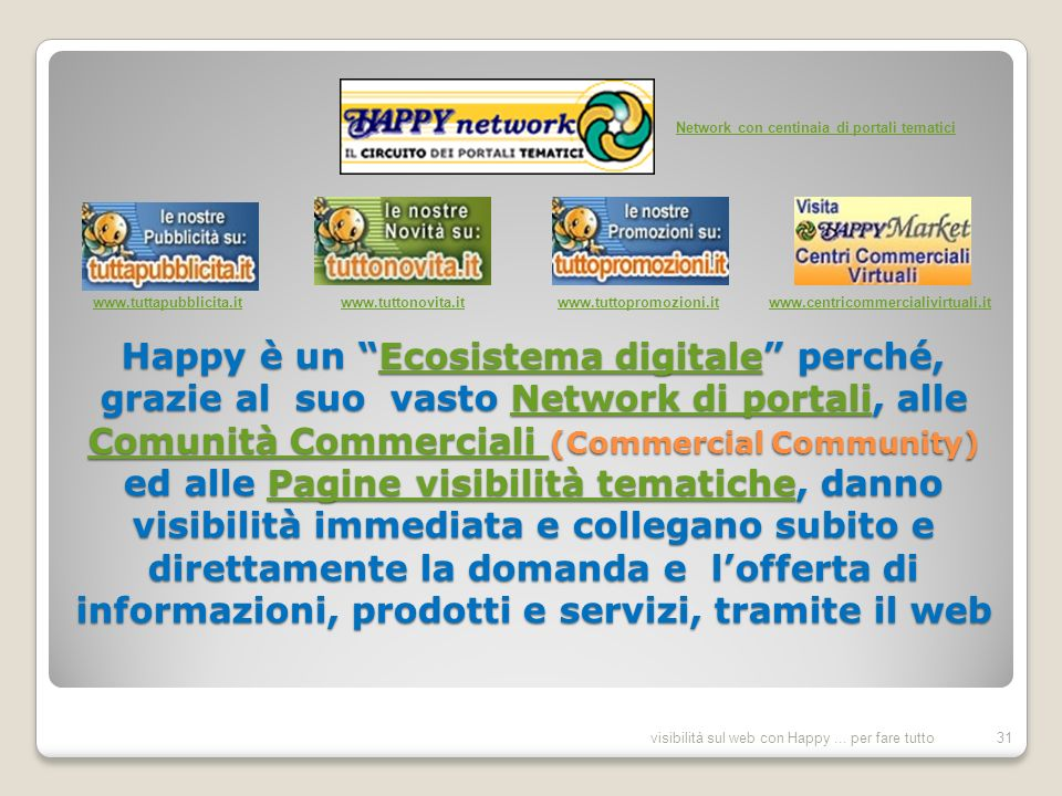 Happy è un Ecosistema digitale perché, grazie al suo vasto Network di portali, alle Comunità Commerciali (Commercial Community) ed alle Pagine visibilità tematiche, danno visibilità immediata e collegano subito e direttamente la domanda e lofferta di informazioni, prodotti e servizi, tramite il web Ecosistema digitaleNetwork di portali Comunità Commerciali Pagine visibilità tematicheEcosistema digitaleNetwork di portali Comunità Commerciali Pagine visibilità tematiche 31visibilità sul web con Happy...