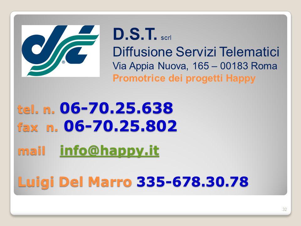 tel. n. 06-70.25.638 fax n.