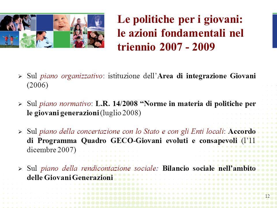 12 Sul piano organizzativo: istituzione dellArea di integrazione Giovani (2006) Sul piano normativo: L.R.