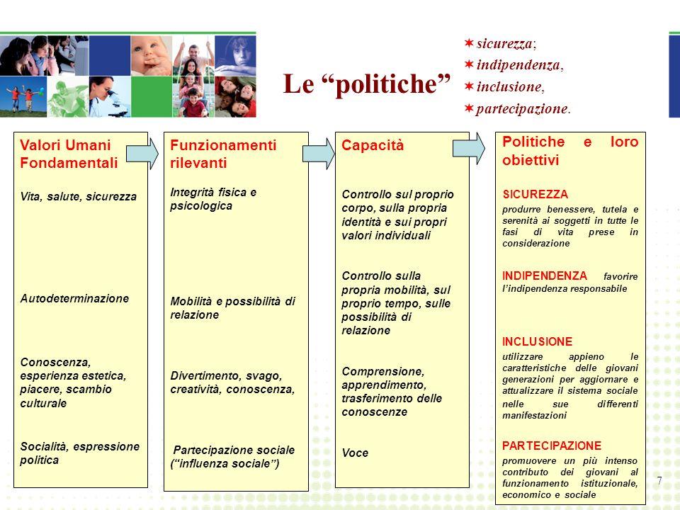 7 Le politiche sicurezza; indipendenza, inclusione, partecipazione.