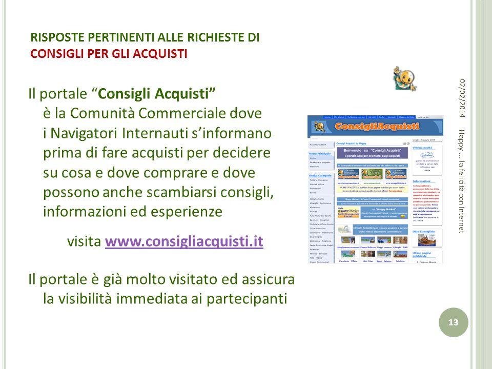 RISPOSTE PERTINENTI ALLE RICHIESTE DI CONSIGLI PER GLI ACQUISTI Il portale Consigli Acquisti è la Comunità Commerciale dove i Navigatori Internauti si