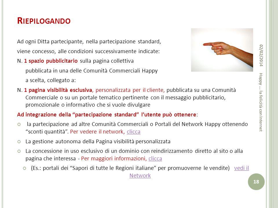 R IEPILOGANDO Ad ogni Ditta partecipante, nella partecipazione standard, viene concesso, alle condizioni successivamente indicate: N. 1 spazio pubblic