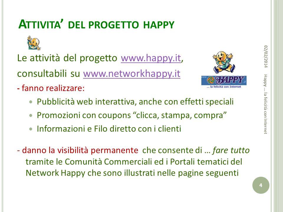 A TTIVITA DEL PROGETTO HAPPY 02/02/2014 4 Happy... la felicità con Internet Le attività del progetto www.happy.it,www.happy.it consultabili su www.net