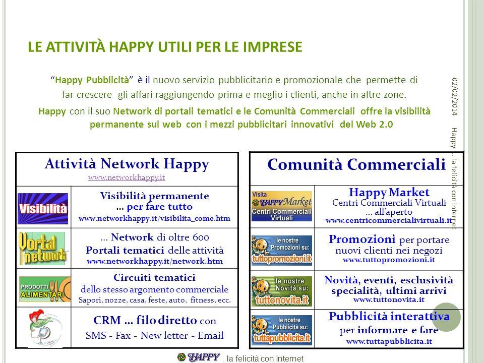 LE ATTIVITÀ HAPPY UTILI PER LE IMPRESE Attività Network Happy www.networkhappy.it Visibilità permanente … per fare tutto www.networkhappy.it/visibilit