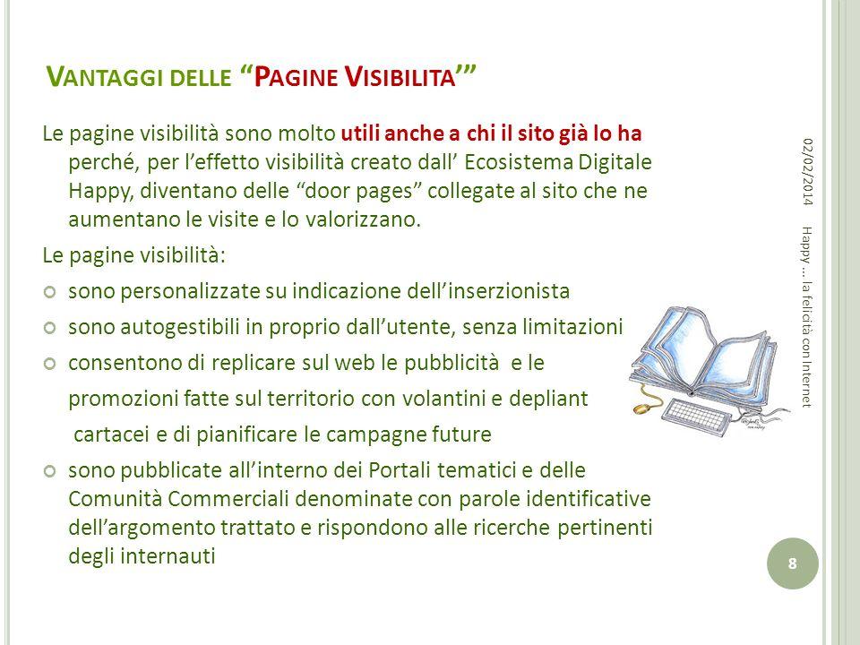 V ANTAGGI DELLE P AGINE V ISIBILITA Le pagine visibilità sono molto utili anche a chi il sito già lo ha perché, per leffetto visibilità creato dall Ec