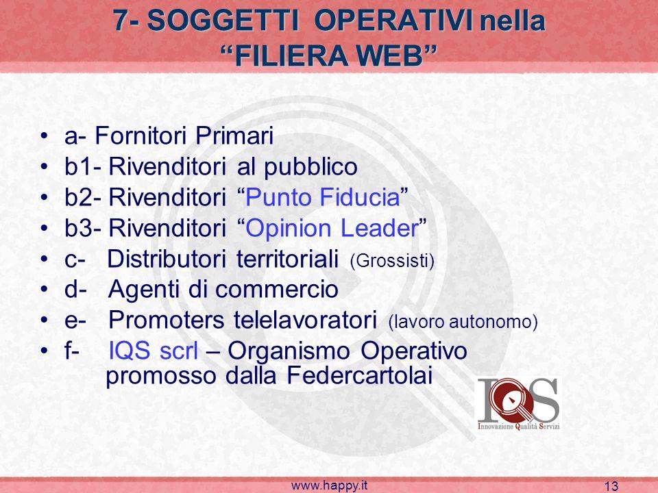 www.happy.it 13 7- SOGGETTI OPERATIVI nella FILIERA WEB a- Fornitori Primari b1- Rivenditori al pubblico b2- Rivenditori Punto Fiducia b3- Rivenditori Opinion Leader c- Distributori territoriali (Grossisti) d- Agenti di commercio e- Promoters telelavoratori (lavoro autonomo) f- IQS scrl – Organismo Operativo promosso dalla Federcartolai