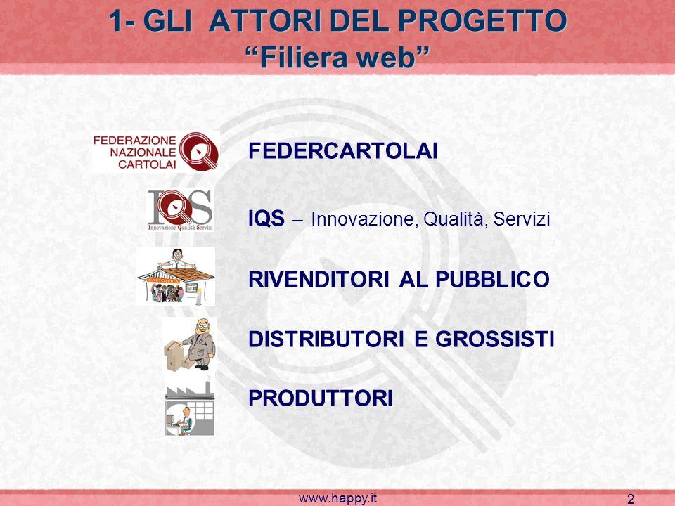 www.happy.it 2 1- GLI ATTORI DEL PROGETTO Filiera web FEDERCARTOLAI IQS – Innovazione, Qualità, Servizi RIVENDITORI AL PUBBLICO DISTRIBUTORI E GROSSISTI PRODUTTORI