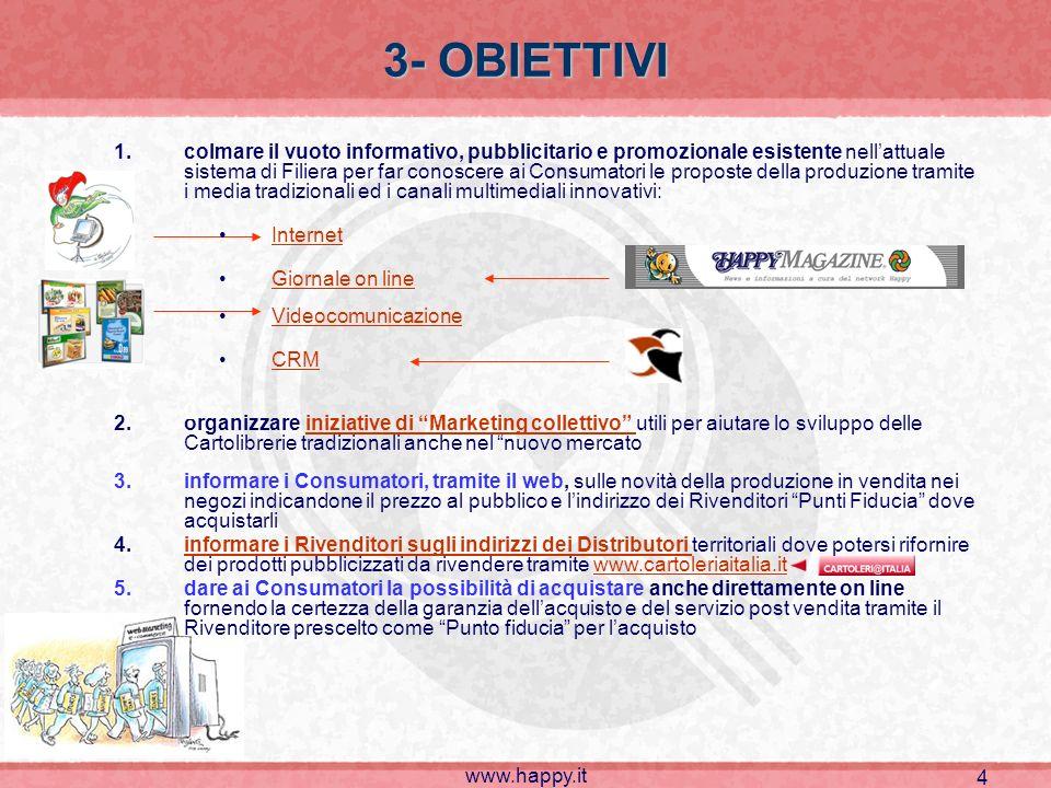 www.happy.it 4 3- OBIETTIVI 1.g 2.organizzare iniziative di Marketing collettivo utili per aiutare lo sviluppo delle Cartolibrerie tradizionali anche nel nuovo mercatoiniziative di Marketing collettivo 1.colmare il vuoto informativo, pubblicitario e promozionale esistente nellattuale sistema di Filiera per far conoscere ai Consumatori le proposte della produzione tramite i media tradizionali ed i canali multimediali innovativi: Internet Giornale on line Videocomunicazione CRM 1.g 2.o 3.informare i Consumatori, tramite il web, sulle novità della produzione in vendita nei negozi indicandone il prezzo al pubblico e lindirizzo dei Rivenditori Punti Fiducia dove acquistarli 4.informare i Rivenditori sugli indirizzi dei Distributori territoriali dove potersi rifornire dei prodotti pubblicizzati da rivendere tramite www.cartoleriaitalia.itinformare i Rivenditori sugli indirizzi dei Distributori www.cartoleriaitalia.it 5.dare ai Consumatori la possibilità di acquistare anche direttamente on line fornendo la certezza della garanzia dellacquisto e del servizio post vendita tramite il Rivenditore prescelto come Punto fiducia per lacquisto