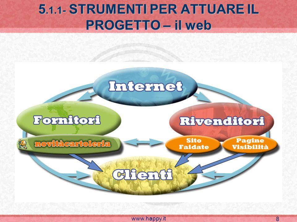 www.happy.it 8 5.1.1- STRUMENTI PER ATTUARE IL PROGETTO – il web