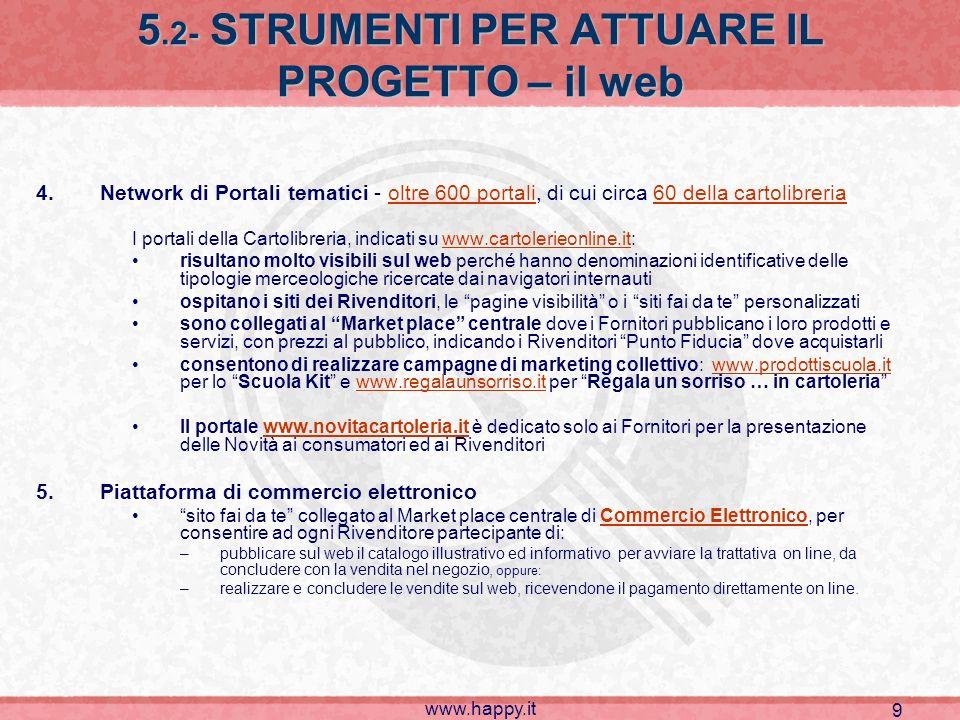 www.happy.it 10 5.3 - STRUMENTI PER ATTUARE IL PROGETTO – il negozio 5.