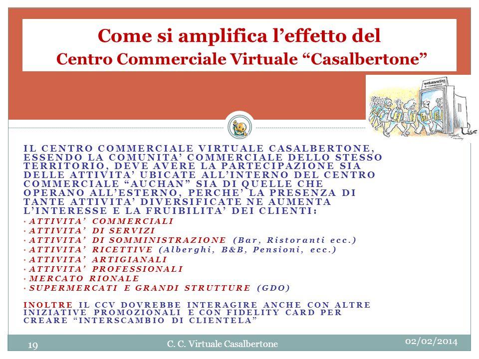 Come si amplifica leffetto del Centro Commerciale Virtuale Casalbertone IL CENTRO COMMERCIALE VIRTUALE CASALBERTONE, ESSENDO LA COMUNITA COMMERCIALE DELLO STESSO TERRITORIO, DEVE AVERE LA PARTECIPAZIONE SIA DELLE ATTIVITA UBICATE ALLINTERNO DEL CENTRO COMMERCIALE AUCHAN SIA DI QUELLE CHE OPERANO ALLESTERNO, PERCHE LA PRESENZA DI TANTE ATTIVITA DIVERSIFICATE NE AUMENTA LINTERESSE E LA FRUIBILITA DEI CLIENTI: ATTIVITA COMMERCIALI ATTIVITA DI SERVIZI ATTIVITA DI SOMMINISTRAZIONE (Bar, Ristoranti ecc.) ATTIVITA RICETTIVE (Alberghi, B&B, Pensioni, ecc.) ATTIVITA ARTIGIANALI ATTIVITA PROFESSIONALI MERCATO RIONALE SUPERMERCATI E GRANDI STRUTTURE (GDO) INOLTRE IL CCV DOVREBBE INTERAGIRE ANCHE CON ALTRE INIZIATIVE PROMOZIONALI E CON FIDELITY CARD PER CREARE INTERSCAMBIO DI CLIENTELA 19 C.