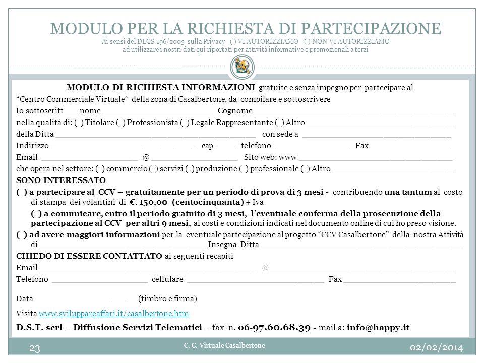 MODULO PER LA RICHIESTA DI PARTECIPAZIONE Ai sensi del DLGS 196/2003 sulla Privacy ( ) VI AUTORIZZIAMO ( ) NON VI AUTORIZZIAMO ad utilizzare i nostri