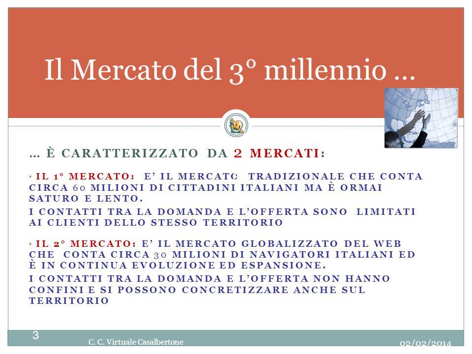… È CARATTERIZZATO DA 2 MERCATI: IL 1° MERCATO: E IL MERCATO TRADIZIONALE CHE CONTA CIRCA 60 MILIONI DI CITTADINI ITALIANI MA È ORMAI SATURO E LENTO.
