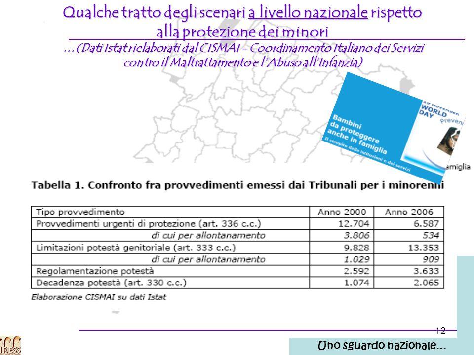 12 Qualche tratto degli scenari a livello nazionale rispetto alla protezione dei minori …(Dati Istat rielaborati dal CISMAI - Coordinamento Italiano d