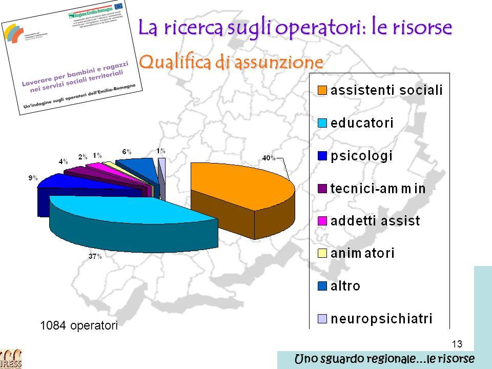 13 Qualifica di assunzione 1084 operatori La ricerca sugli operatori: le risorse Uno sguardo regionale…le risorse