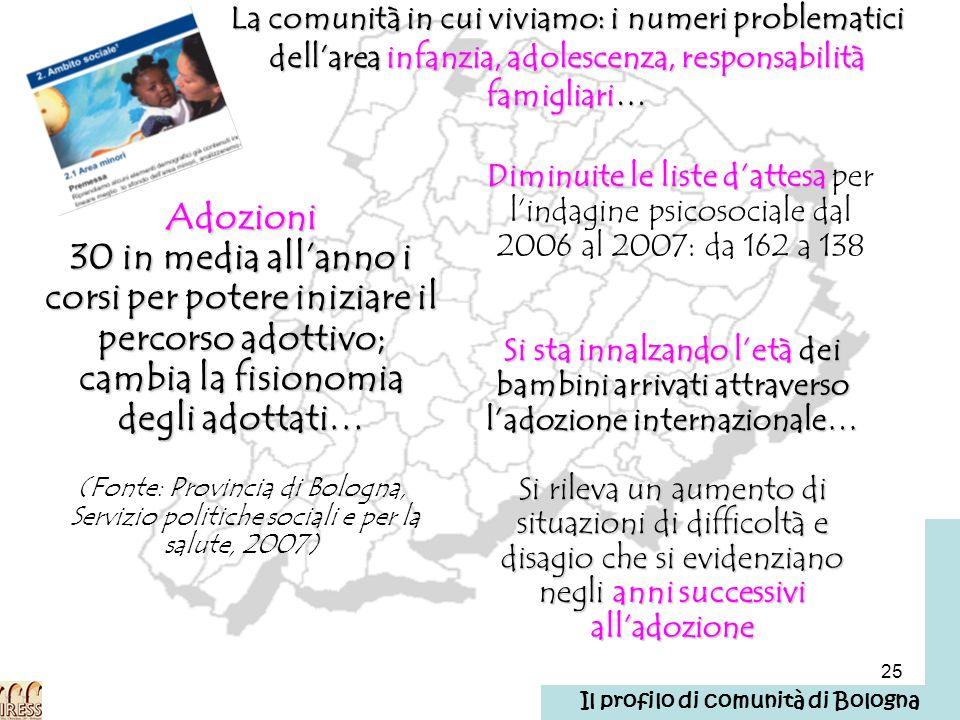 25 La comunità in cui viviamo: i numeri problematici dellarea infanzia, adolescenza, responsabilità famigliari… Adozioni 30 in media allanno i corsi p