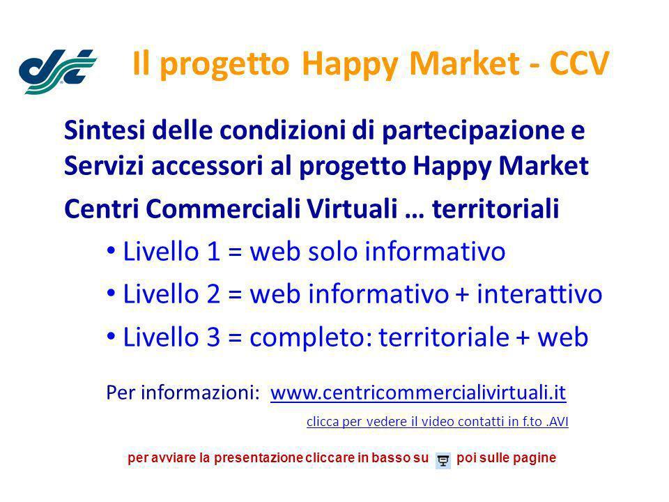 Il progetto Happy Market - CCV Sintesi delle condizioni di partecipazione e Servizi accessori al progetto Happy Market Centri Commerciali Virtuali … t
