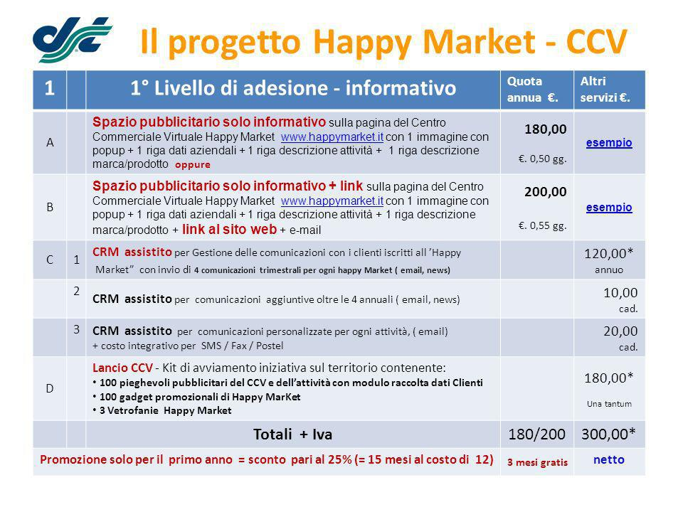 Il progetto Happy Market - CCV 11° Livello di adesione - informativo Quota annua. Altri servizi. A Spazio pubblicitario solo informativo sulla pagina