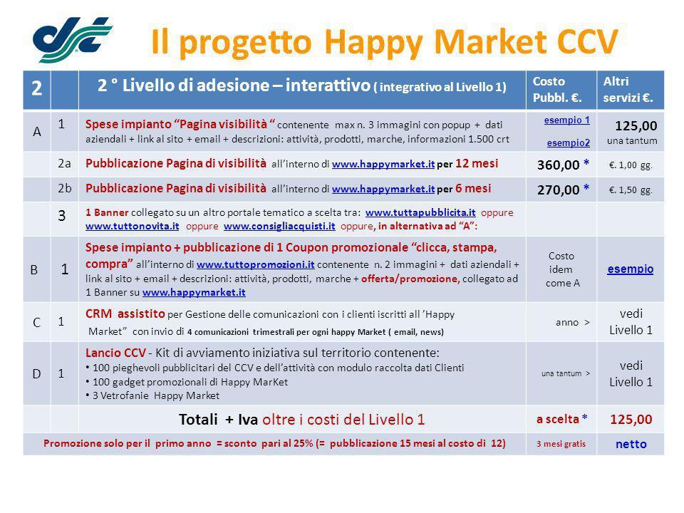 Il progetto Happy Market CCV 2 2 ° Livello di adesione – interattivo ( integrativo al Livello 1) Costo Pubbl.. Altri servizi. A 1 Spese impianto Pagin