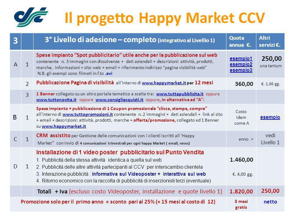 Il progetto Happy Market CCV 3 3° Livello di adesione – completo (integrativo al Livellio 1) Quota annua. Altri servizi. A1 Spese impianto Spot pubbli