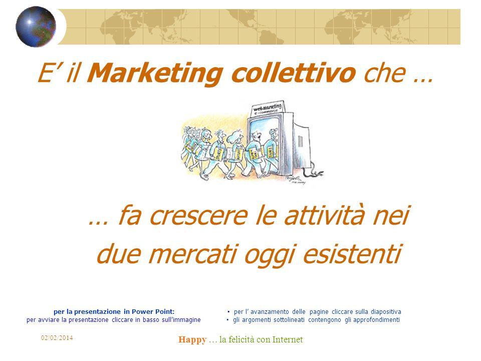 02/02/2014 Happy … la felicità con Internet E il Marketing collettivo che … … fa crescere le attività nei due mercati oggi esistenti per la presentazi