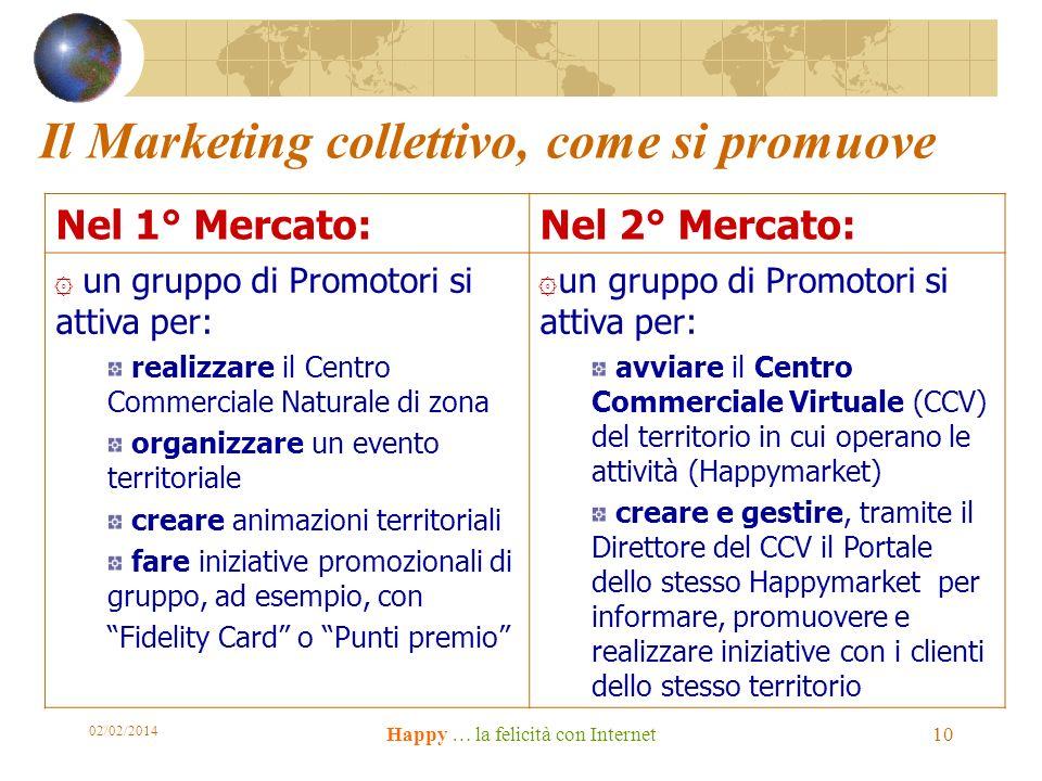 02/02/2014 Happy … la felicità con Internet 10 Il Marketing collettivo, come si promuove Nel 1° Mercato:Nel 2° Mercato: ۞ un gruppo di Promotori si at