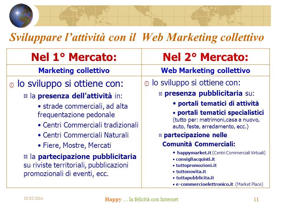 02/02/2014 Happy … la felicità con Internet 11 Sviluppare lattività con il Web Marketing collettivo Nel 1° Mercato:Nel 2° Mercato: Marketing collettiv