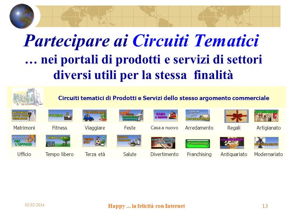 Partecipare ai Circuiti Tematici Circuiti tematici di Prodotti e Servizi dello stesso argomento commerciale MatrimoniFitnessViaggiareFeste Casa a nuov