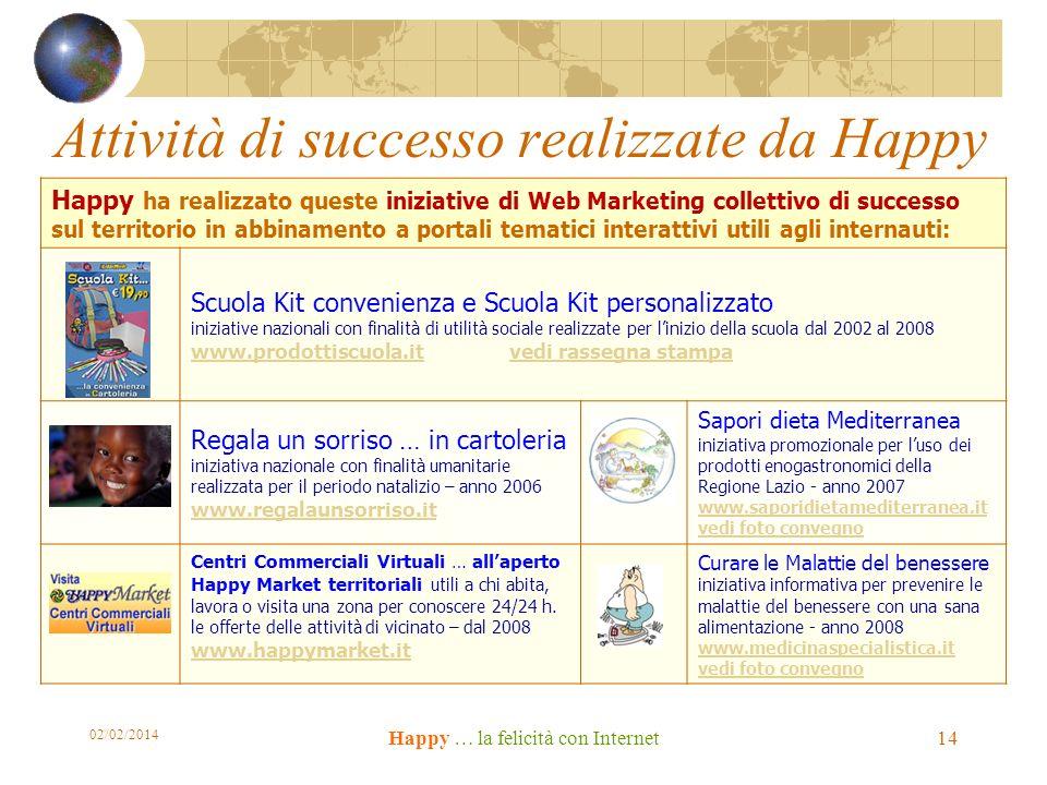 Attività di successo realizzate da Happy 02/02/2014 Happy … la felicità con Internet 14 Happy ha realizzato queste iniziative di Web Marketing collett