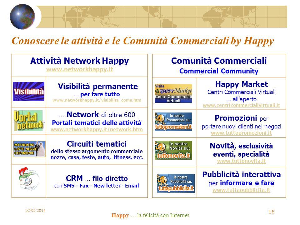 02/02/2014 Happy … la felicità con Internet 16 Conoscere le attività e le Comunità Commerciali by Happy Attività Network Happy www.networkhappy.it Vis