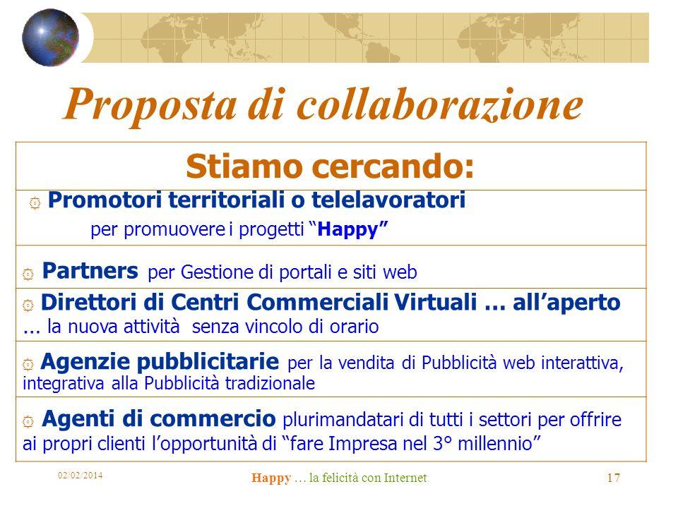 Proposta di collaborazione Stiamo cercando: ۞ Promotori territoriali o telelavoratori per promuovere i progetti Happy ۞ Partners per Gestione di porta