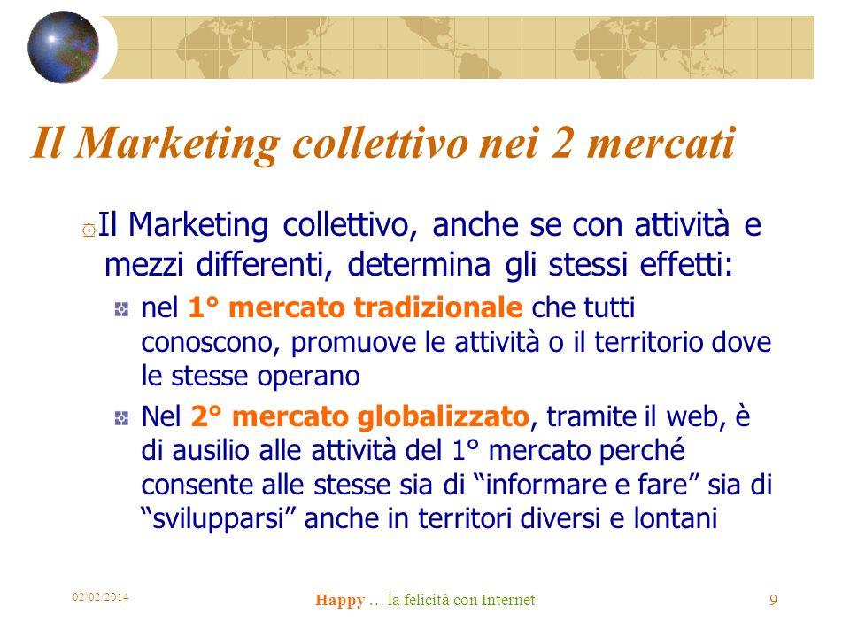 02/02/2014 Happy … la felicità con Internet 9 Il Marketing collettivo nei 2 mercati ۞ Il Marketing collettivo, anche se con attività e mezzi different