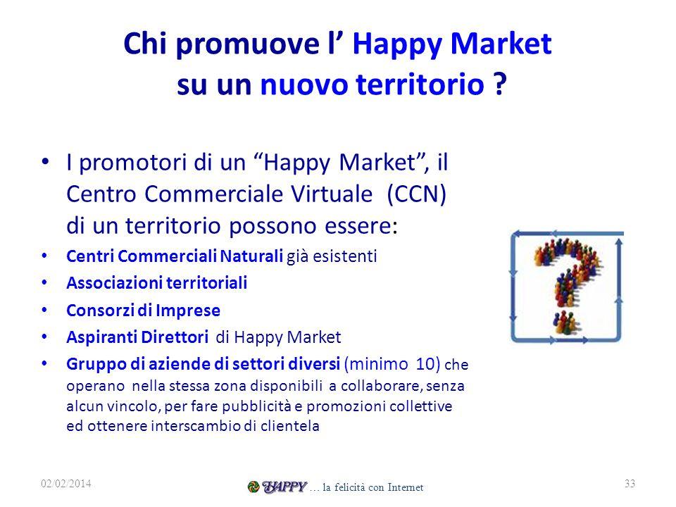 Chi promuove l Happy Market su un nuovo territorio .