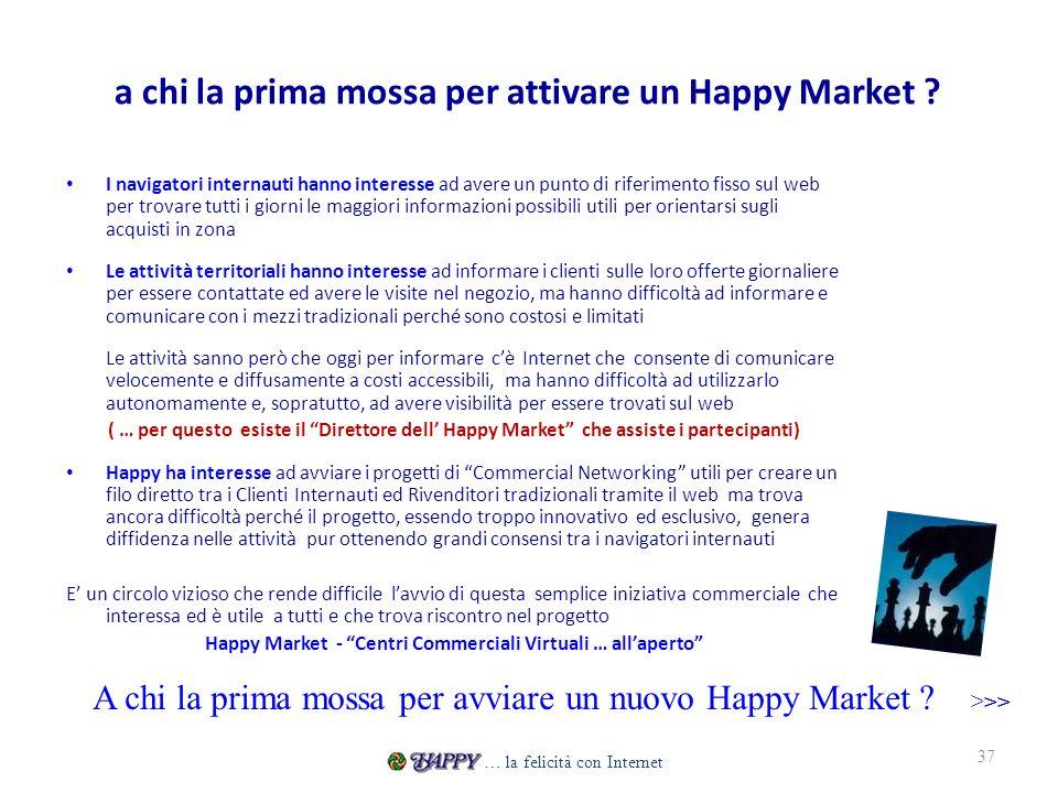 a chi la prima mossa per attivare un Happy Market .