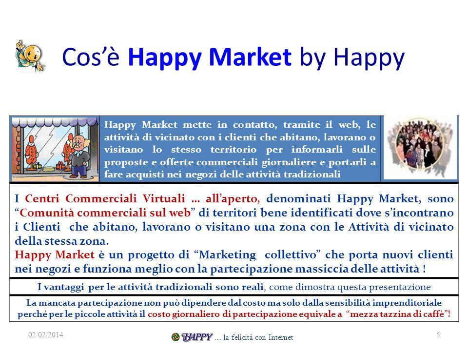 Cosè Happy Market by Happy 02/02/20145 Happy Market mette in contatto, tramite il web, le attività di vicinato con i clienti che abitano, lavorano o visitano lo stesso territorio per informarli sulle proposte e offerte commerciali giornaliere e portarli a fare acquisti nei negozi delle attività tradizionali I Centri Commerciali Virtuali … allaperto, denominati Happy Market, sonoComunità commerciali sul web di territori bene identificati dove sincontrano i Clienti che abitano, lavorano o visitano una zona con le Attività di vicinato della stessa zona.