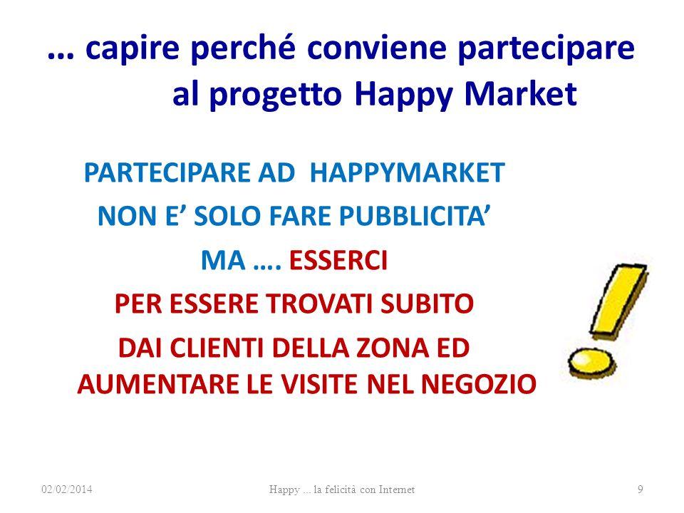 … capire perché conviene partecipare al progetto Happy Market PARTECIPARE AD HAPPYMARKET NON E SOLO FARE PUBBLICITA MA ….