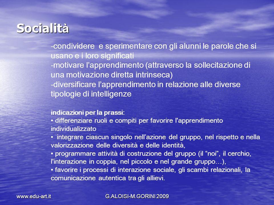 www.edu-art.itG.ALOISI-M.GORINI 2009 Socialit à -condividere e sperimentare con gli alunni le parole che si usano e i loro significati -motivare lappr