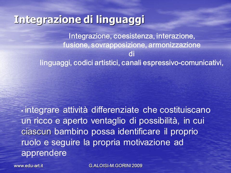 www.edu-art.itG.ALOISI-M.GORINI 2009 Integrazione di linguaggi Integrazione, coesistenza, interazione, fusione, sovrapposizione, armonizzazione di lin
