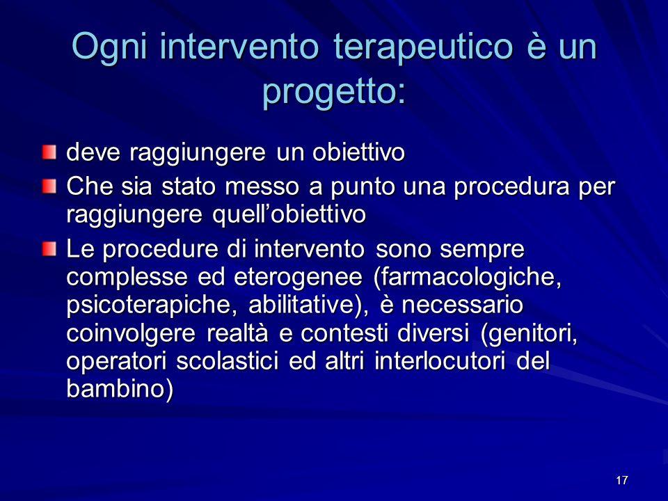 17 Ogni intervento terapeutico è un progetto: deve raggiungere un obiettivo Che sia stato messo a punto una procedura per raggiungere quellobiettivo L