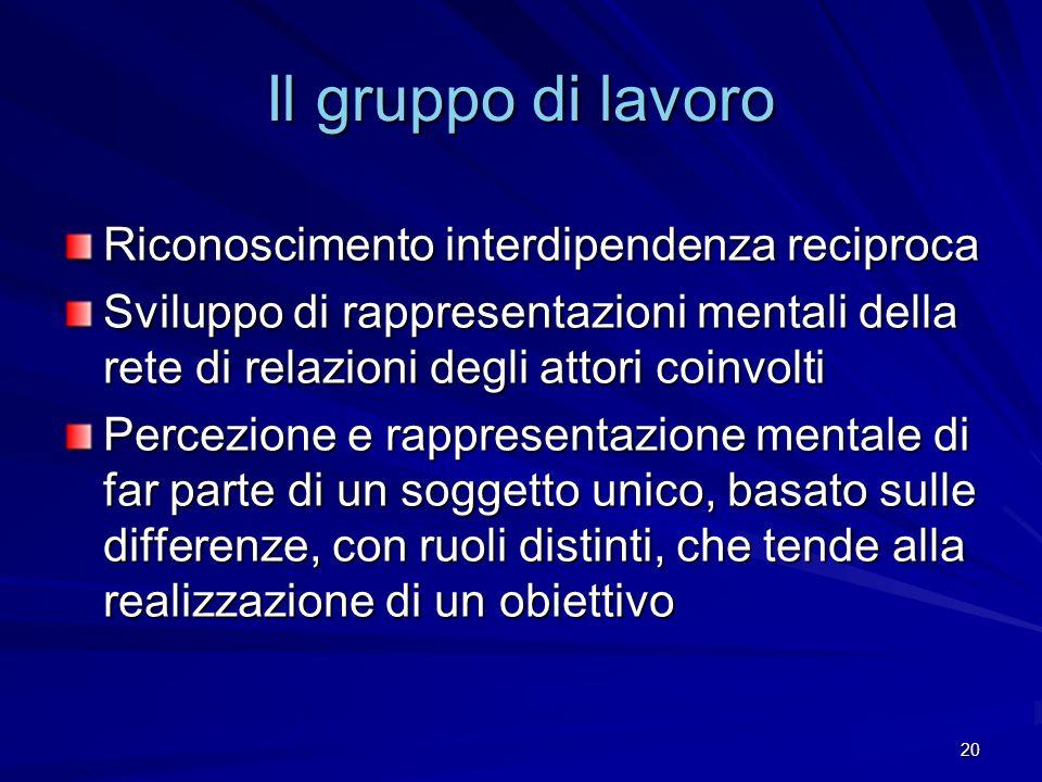 20 Il gruppo di lavoro Riconoscimento interdipendenza reciproca Sviluppo di rappresentazioni mentali della rete di relazioni degli attori coinvolti Pe