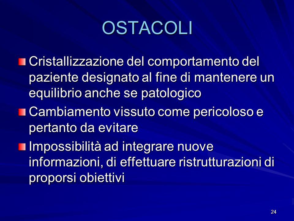 24 OSTACOLI Cristallizzazione del comportamento del paziente designato al fine di mantenere un equilibrio anche se patologico Cambiamento vissuto come
