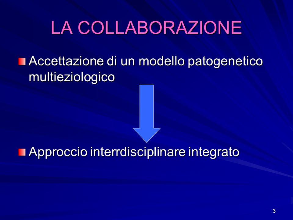 3 LA COLLABORAZIONE Accettazione di un modello patogenetico multieziologico Approccio interrdisciplinare integrato