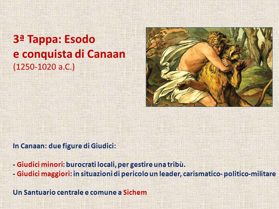 3ª Tappa: Esodo e conquista di Canaan (1250-1020 a.C.) In Canaan: due figure di Giudici: - Giudici minori: burocrati locali, per gestire una tribù. -