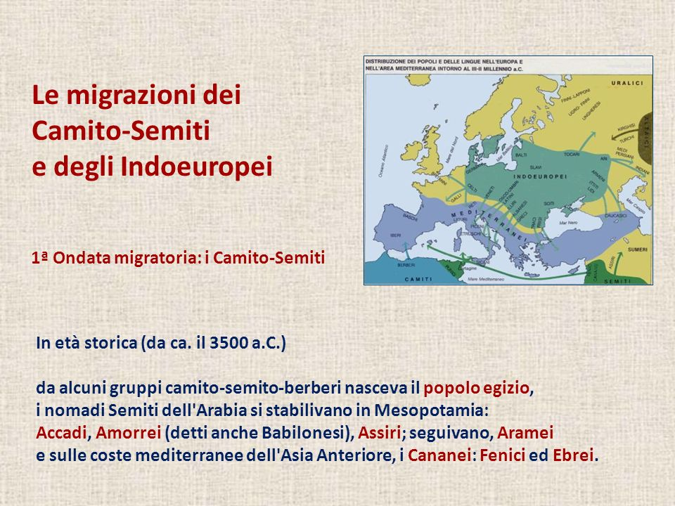 Le migrazioni dei Camito-Semiti e degli Indoeuropei In età storica (da ca. il 3500 a.C.) da alcuni gruppi camito-semito-berberi nasceva il popolo egiz