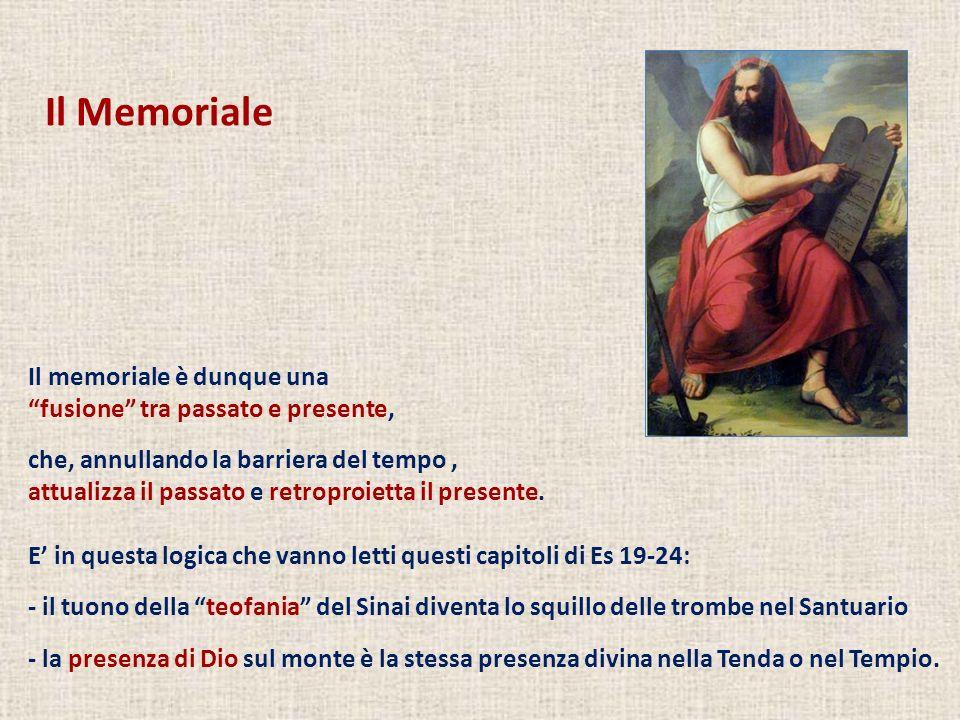 Il Memoriale Il memoriale è dunque una fusione tra passato e presente, che, annullando la barriera del tempo, attualizza il passato e retroproietta il