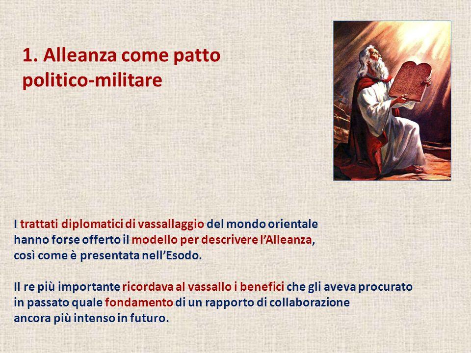 1.Alleanza come patto politico-militare Ecco il modello rituale di questi trattati: 1.