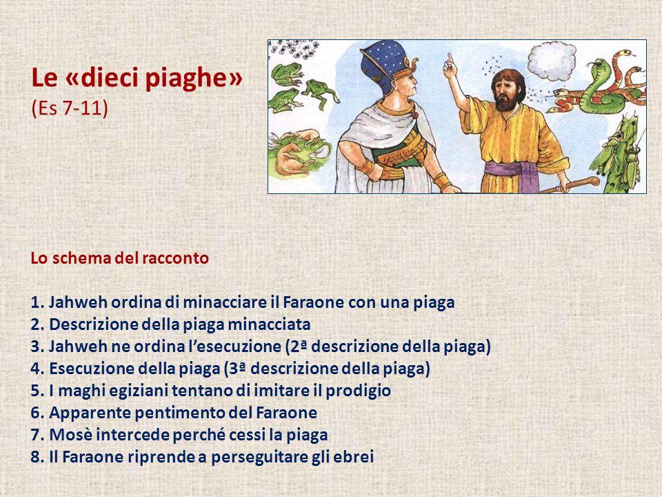 Le «dieci piaghe» (Es 7-11) Lo schema del racconto 1. Jahweh ordina di minacciare il Faraone con una piaga 2. Descrizione della piaga minacciata 3. Ja